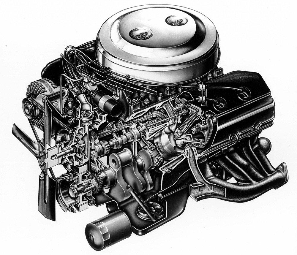 The Elephant: A History of Chrysler's Hemi Engine - The Car ... on